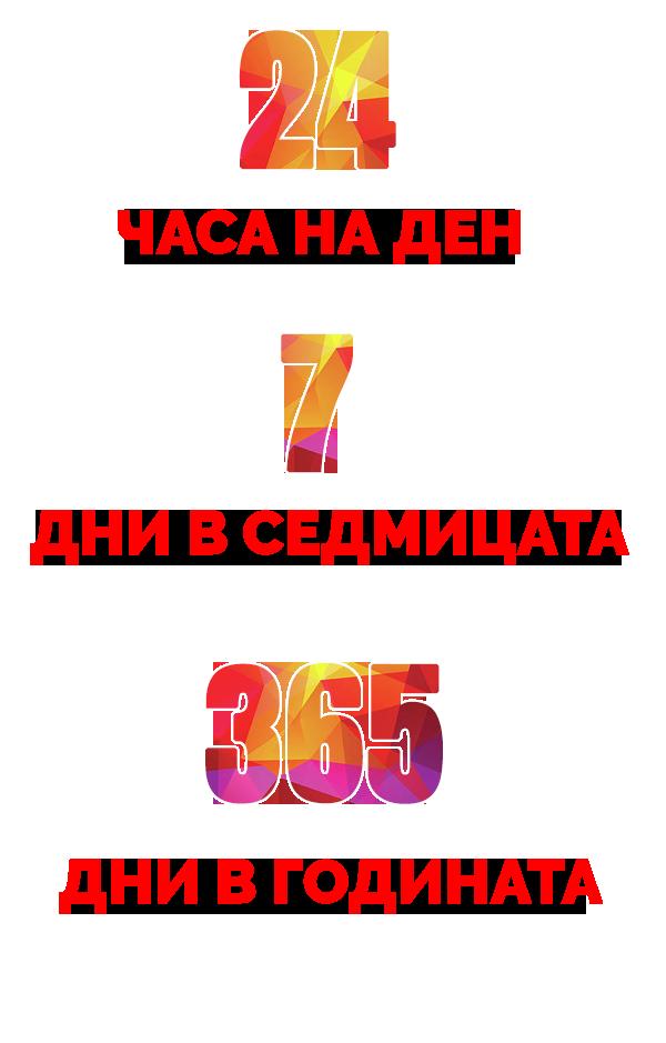 24/7/365 дни в годината - ENA1111.bg
