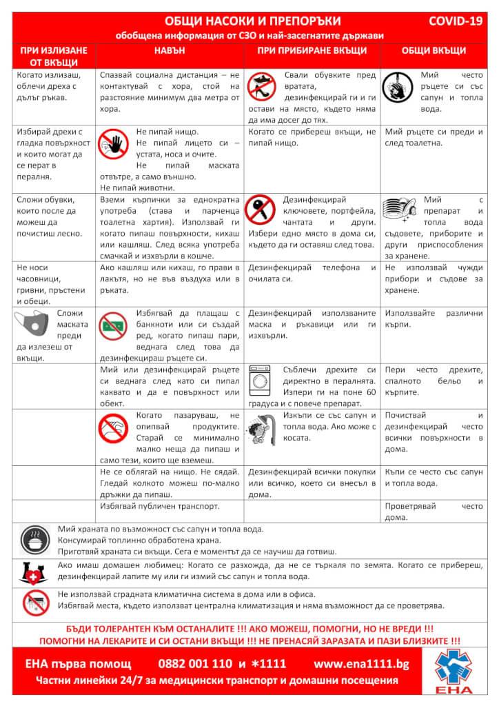 Препоръки и насоки за предпазване от COVID-19